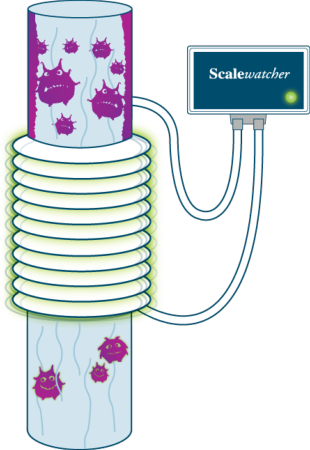 Scalewatcher STAR 3 - anti tartre électromagnétique d'appartement
